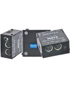Doepfer MSY2 MIDI-to-SYNC/Clock Interface